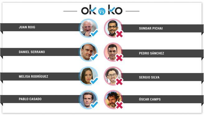 Los OK y KO del jueves, 5 de septiembre