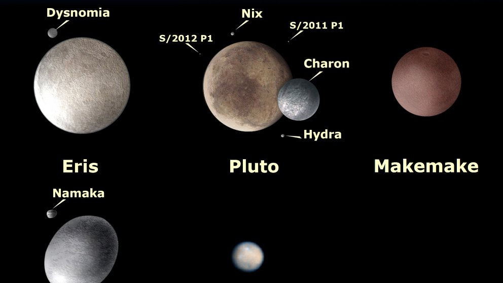 Descubre los 15 planetas, o más, del Sistema Solar