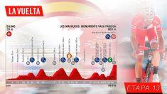 Etapa 13 de la Vuelta a España, hoy viernes 5 de septiembre.