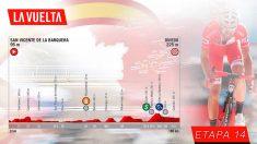 Etapa X del Vuelta a España, hoy 7 de septiembre