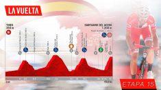 Etapa 15 de la Vuelta a España, hoy 8 de septiembre.
