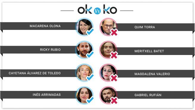 Los OK y los KO del miércoles, 11 de septiembre