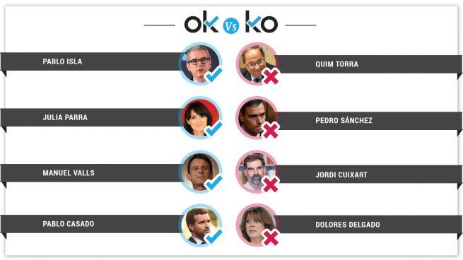 Los OK y los KO del jueves, 12 de septiembre