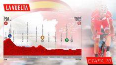 Etapa 19 de la Vuelta a España hoy, viernes 13 de septiembre.