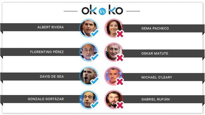 Los OK y KO del martes, 17 de septiembre