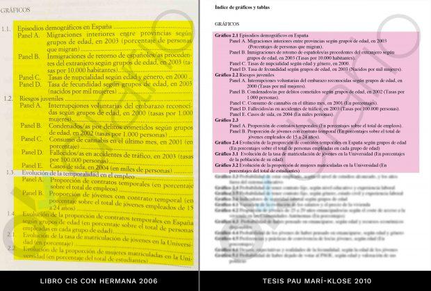 El experto de Sánchez en pobreza infantil copió en su tesis 61 mapas de un manual del CIS