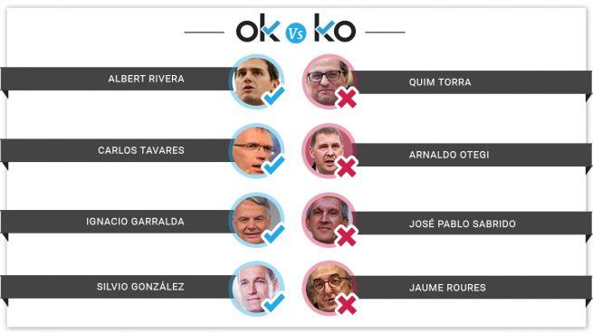 Los OK y KO del sábado, 21 de septiembre