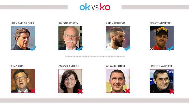 Los OK y KO del lunes, 23 de septiembre