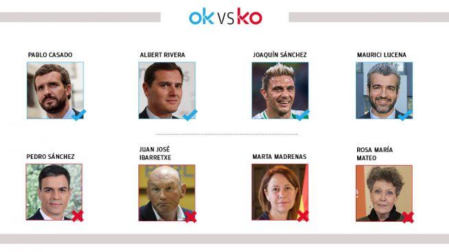 Los OK y KO del jueves, 17 de octubre