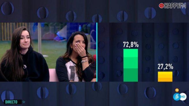 Irene Junquera, nueva expulsada de 'GH VIP 7' según las redes sociales
