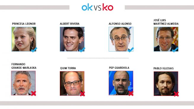Los OK y KO del sábado, 19 de octubre