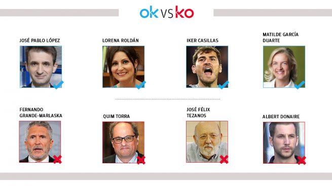 Los OK y KO del viernes, 18 de octubre