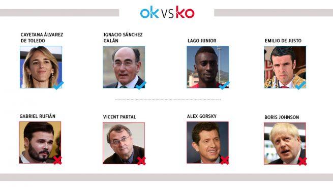 Los OK y KO del domingo, 20 de octubre