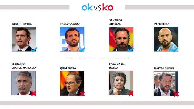 Los OK y KO del lunes, 21 de octubre
