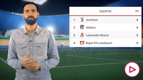 Los partidos de hoy martes 22 de octubre en la Champions League.