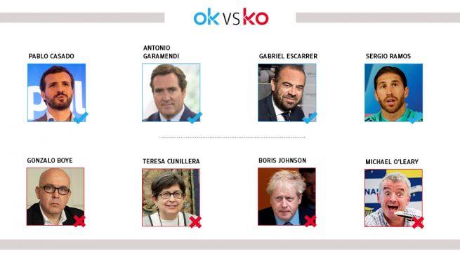 Los OK y KO del martes, 22 de octubre