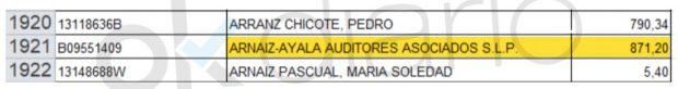 Una vicerrectora de la Universidad de Burgos contrata a su marido y le da 13.500 € en contratos