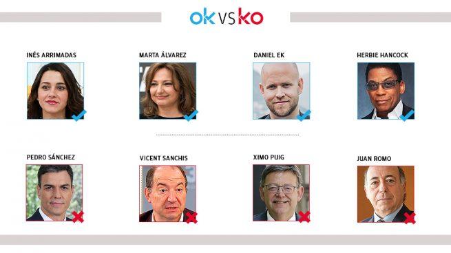 Los OK y KO del martes, 29 de octubre