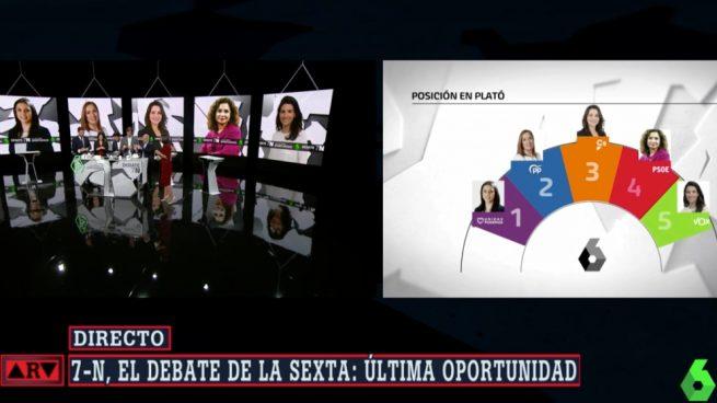 Así será el 'Debate 7N: Última oportunidad' de laSexta