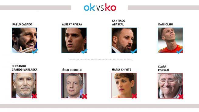Los OK y KO del sábado, 9 de noviembre