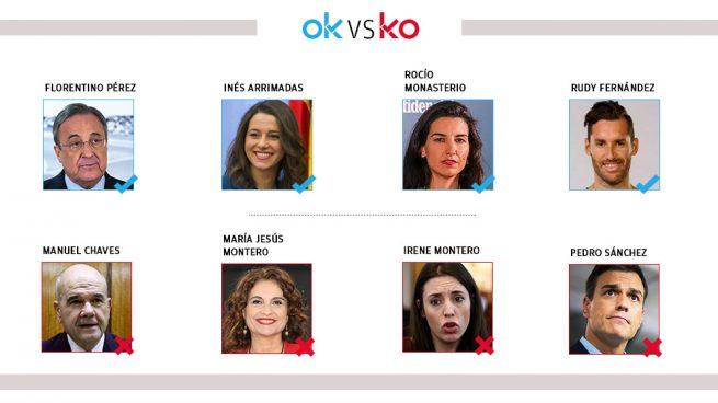 Los OK y KO del viernes, 8 de noviembre