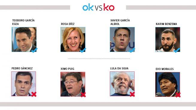 Los OK y KO del domingo, 10 de noviembre