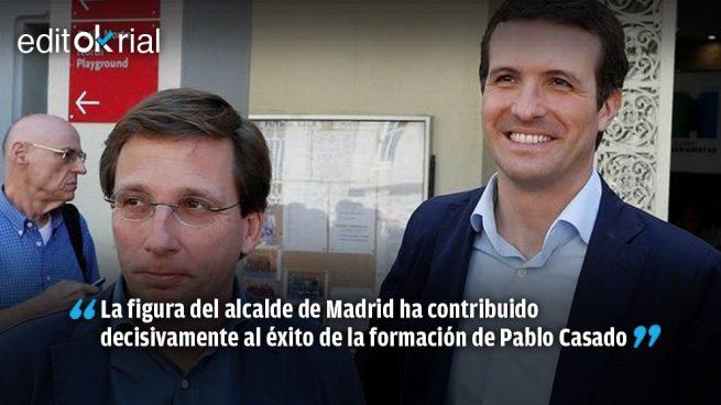 El efecto Almeida catapulta al PP en Madrid
