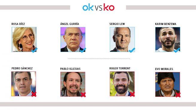 Los OK y KO del miércoles, 13 de noviembre