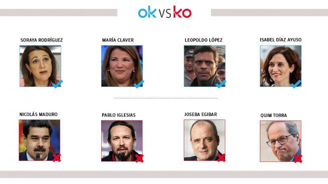 Los OK y KO del domingo, 17 de noviembre