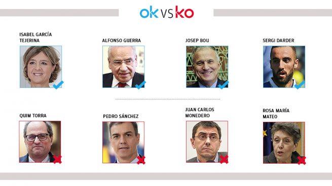 Los OK y KO del viernes, 29 de noviembre