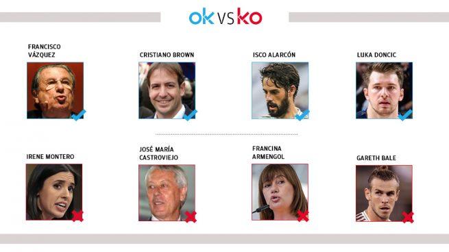 Los OK y KO del domingo, 1 de diciembre