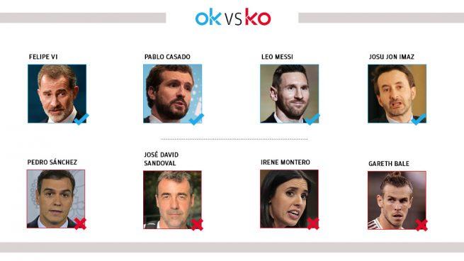 Los OK y KO del martes, 3 de diciembre