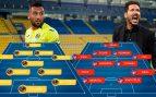 Villarreal – Atlético de Madrid: No hay transición que valga