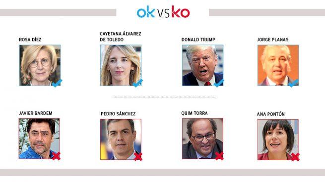 Los OK y KO del sábado, 7 de diciembre