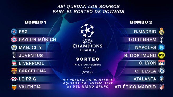 sorteo octavos Champions League 2019