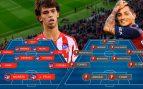 Osasuna – Atlético de Madrid: Ahora toca ganar en Liga