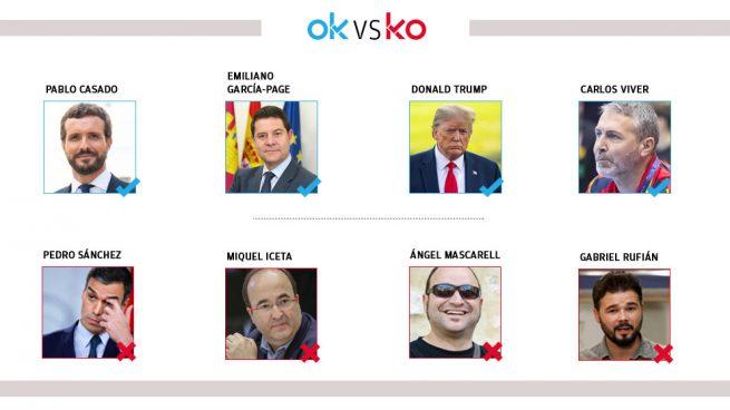 Los OK y KO del sábado, 14 de diciembre
