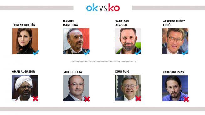 Los OK y KO del domingo, 15 de diciembre
