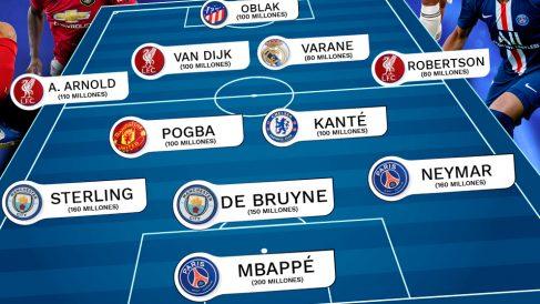 El equipo más caro del mundo.