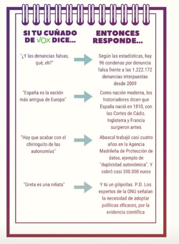 Argumentario que cargos de Podemos han lanzado en sus redes sociales.