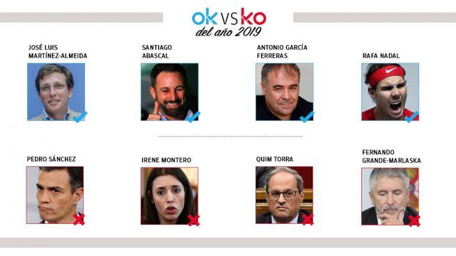 Los OK y KO del año 2019