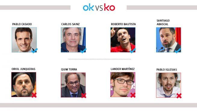 El OK y KO del sábado, 11 de enero