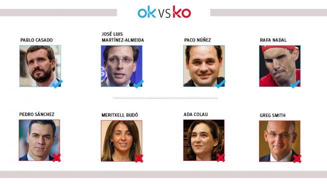 Los OK y KO del domingo, 12 de enero