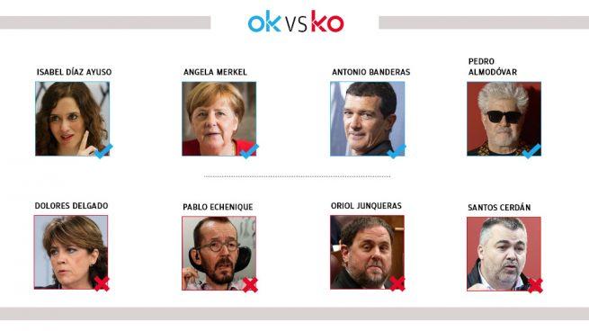Los OK y KO del martes, 14 de enero