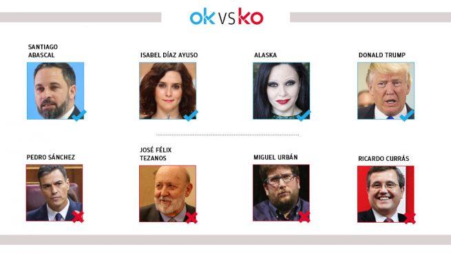 Los OK y KO del viernes, 17 de enero