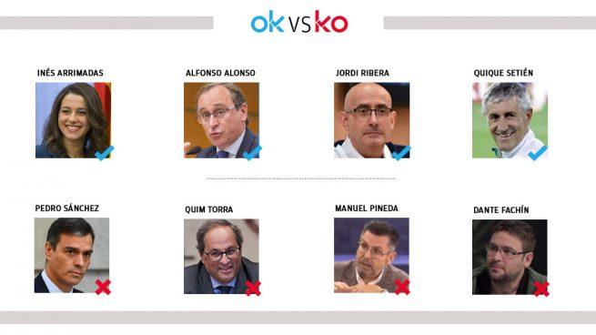 Los OK y KO del lunes, 20 de enero
