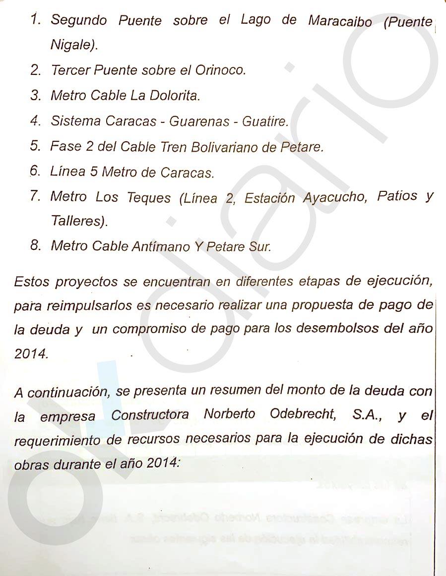 OKDIARIO accede a los contratos chavistas con los que Odebrecht financió la creación de partidos como Podemos