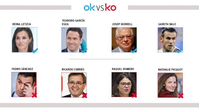 Los OK y KO del jueves, 23 de enero
