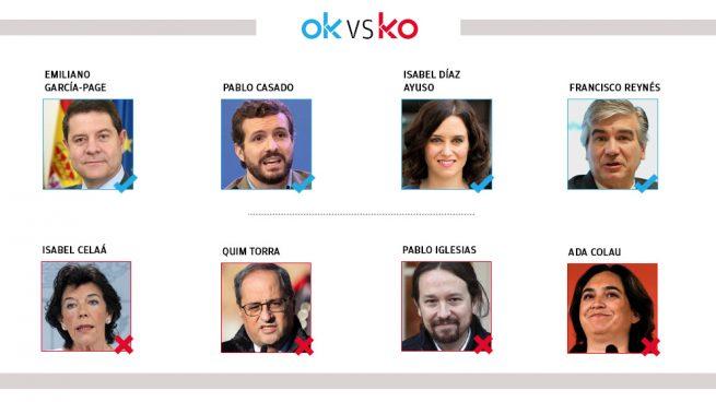 Los OK y KO del viernes, 24 de enero