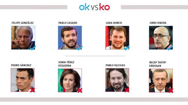 Los OK y KO del sábado, 25 de enero